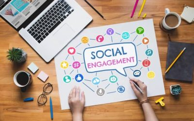 8 Steps For Creating A Solid Social Media Marketing Strategy