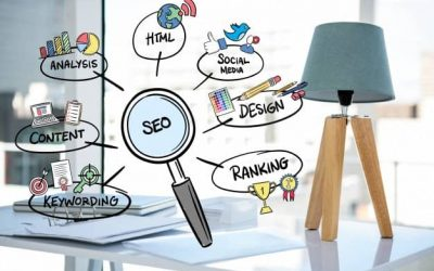 How to Automate SEO For Ranking On Google